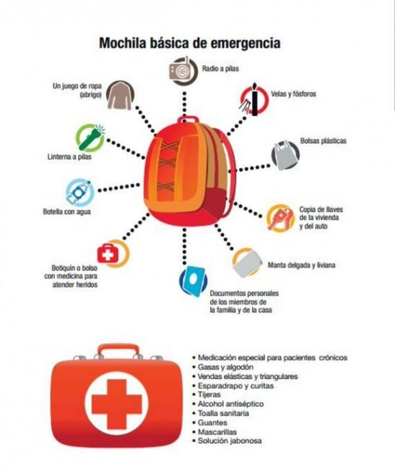Prepare su mochila básica de emergencia