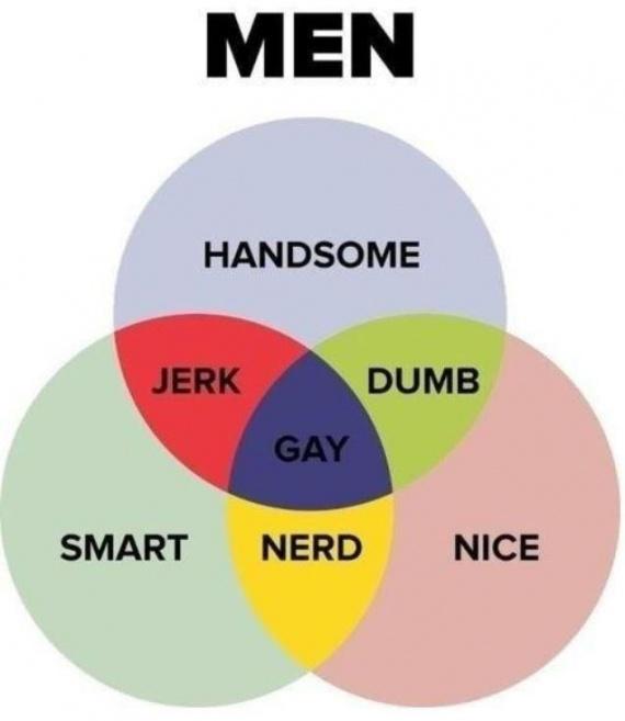 humor femenino